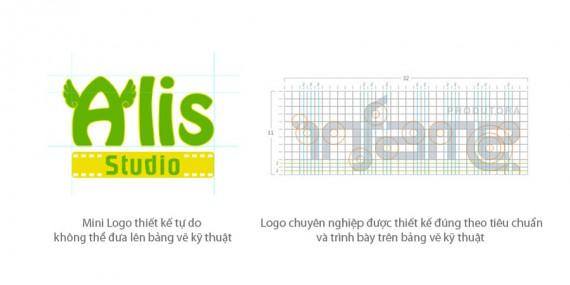 Quy cách lên bản vẽ kỹ thuật Logo